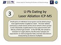 3. U-PB Dating by Laser Ablation ICP-MS PDF
