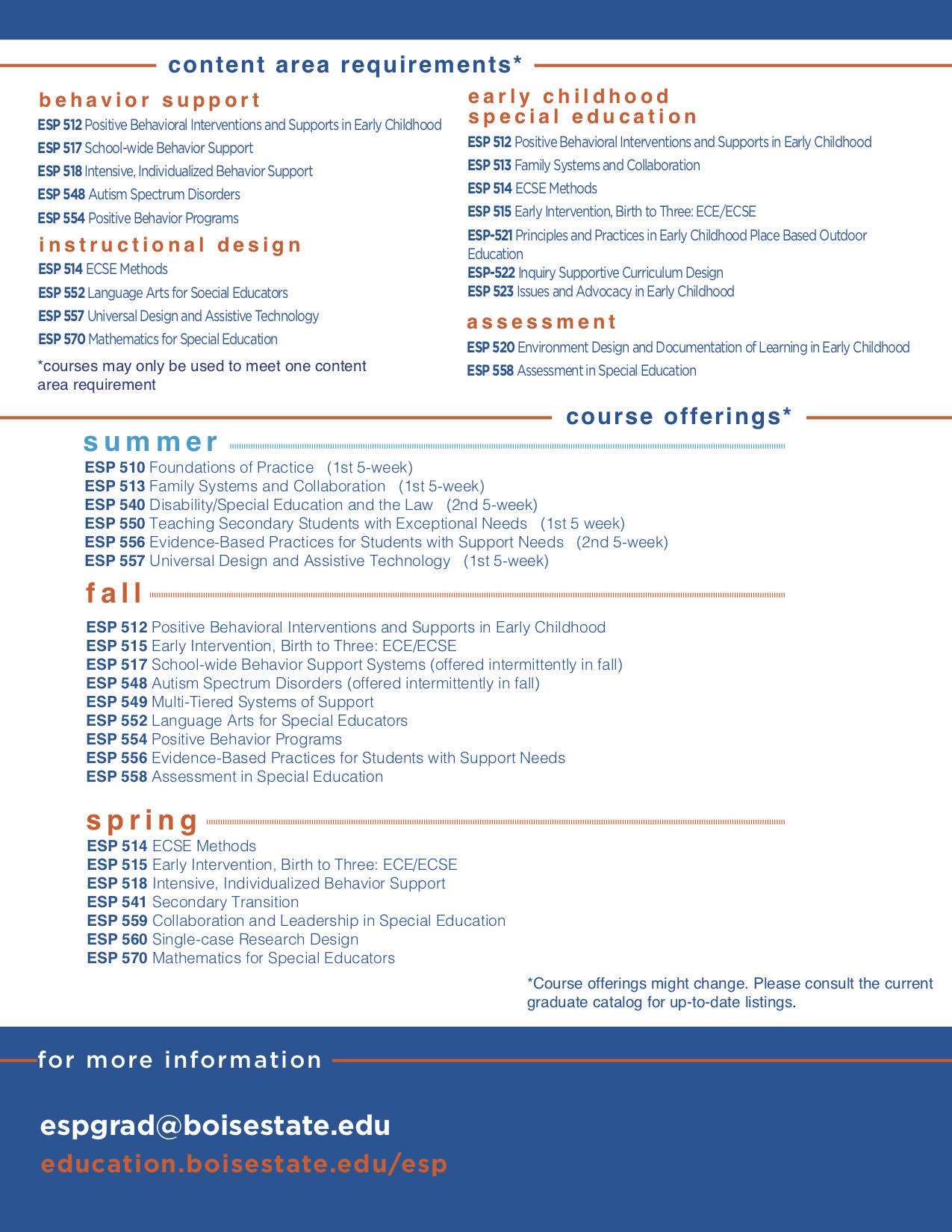 Visual Course List for Master of Education in Early and Special Education 2021-2022