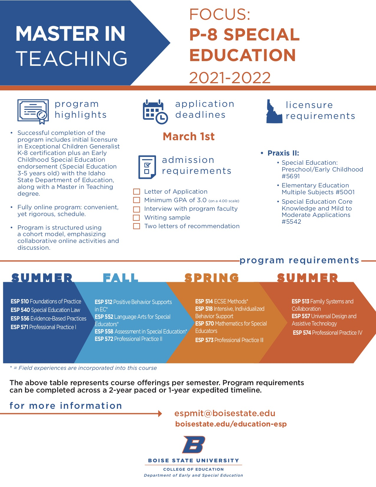 Visual Advising Guide for Master in Teaching Focus:P-8 Special Education 2021-2022