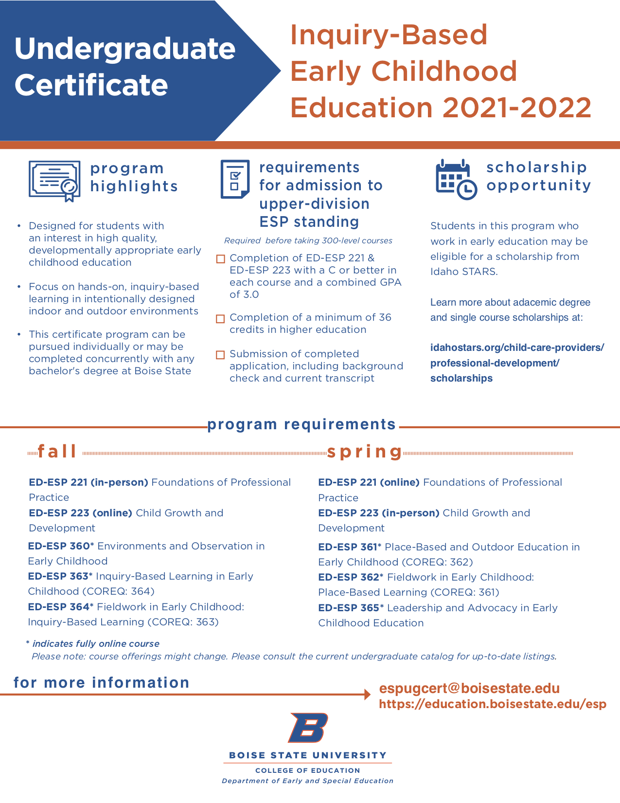 Visual Advising Guide for Inquiry-Based Early Childhood Education 2021-2022