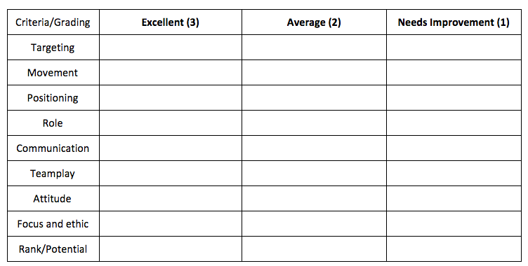 Criteria / Grading