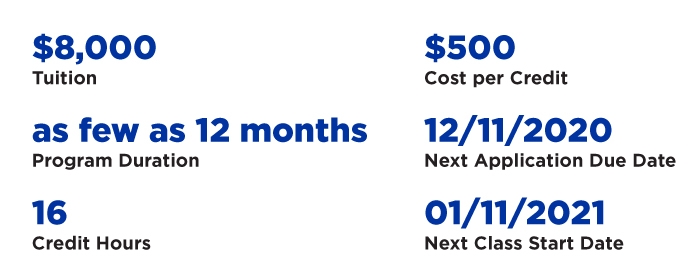 certificate cost spring 2021