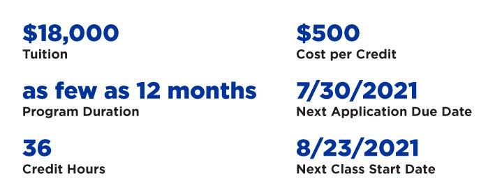 program cost