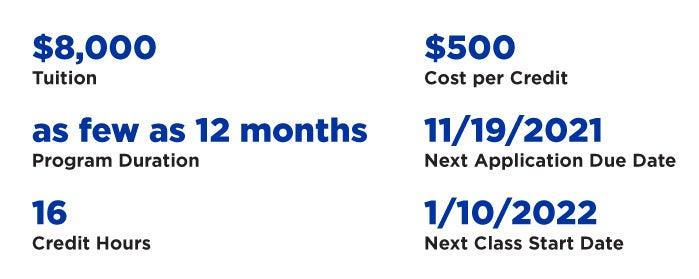 certificate cost