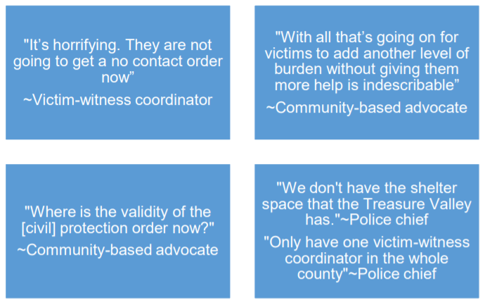 quotes on victim services needs