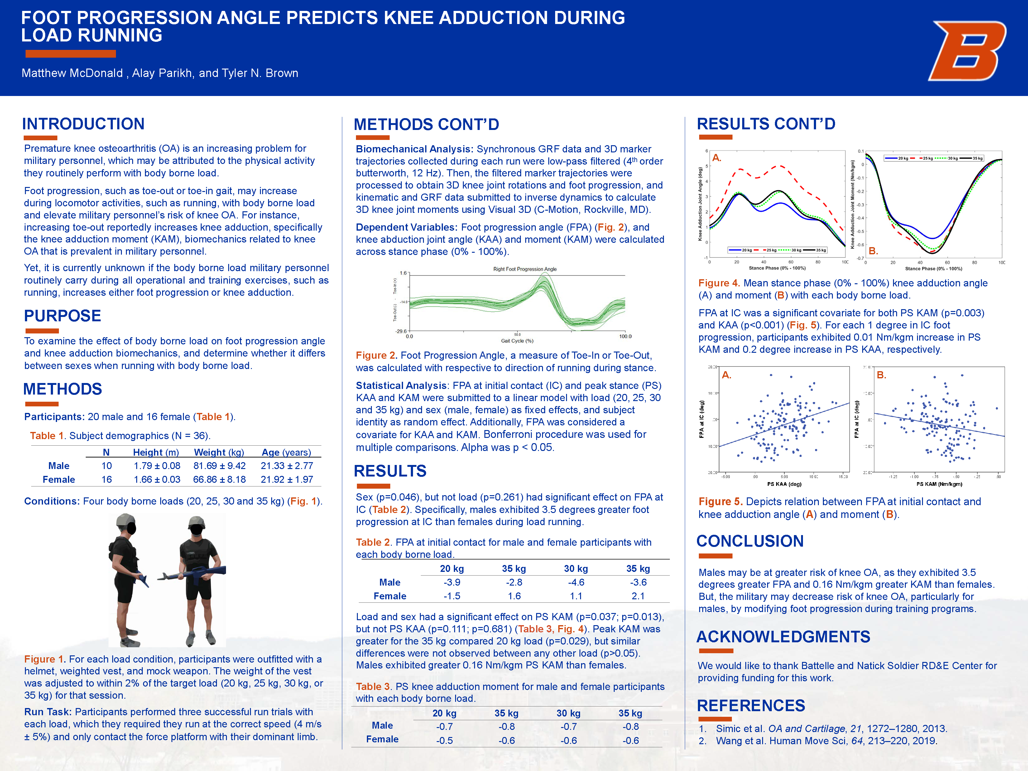McDonald, Parikh, and Brown Final Poster - view poster content on post page