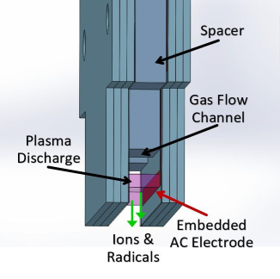 CAP device diagram