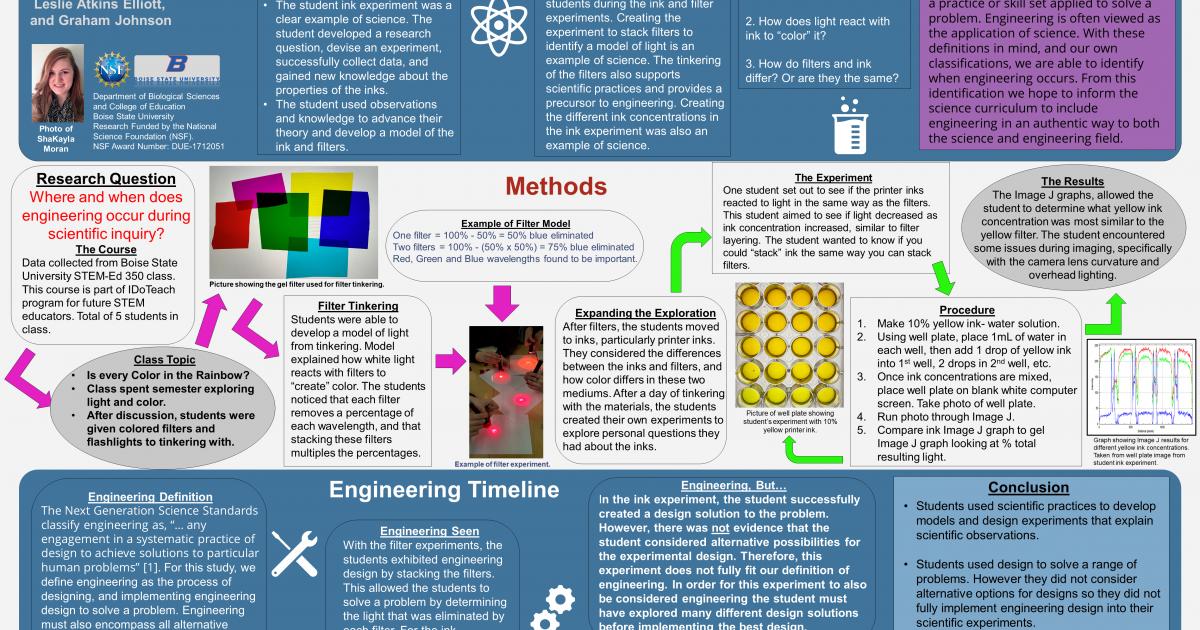 143 The Edisin Project Engineering Design In Scientific Inquiry Undergraduate Research