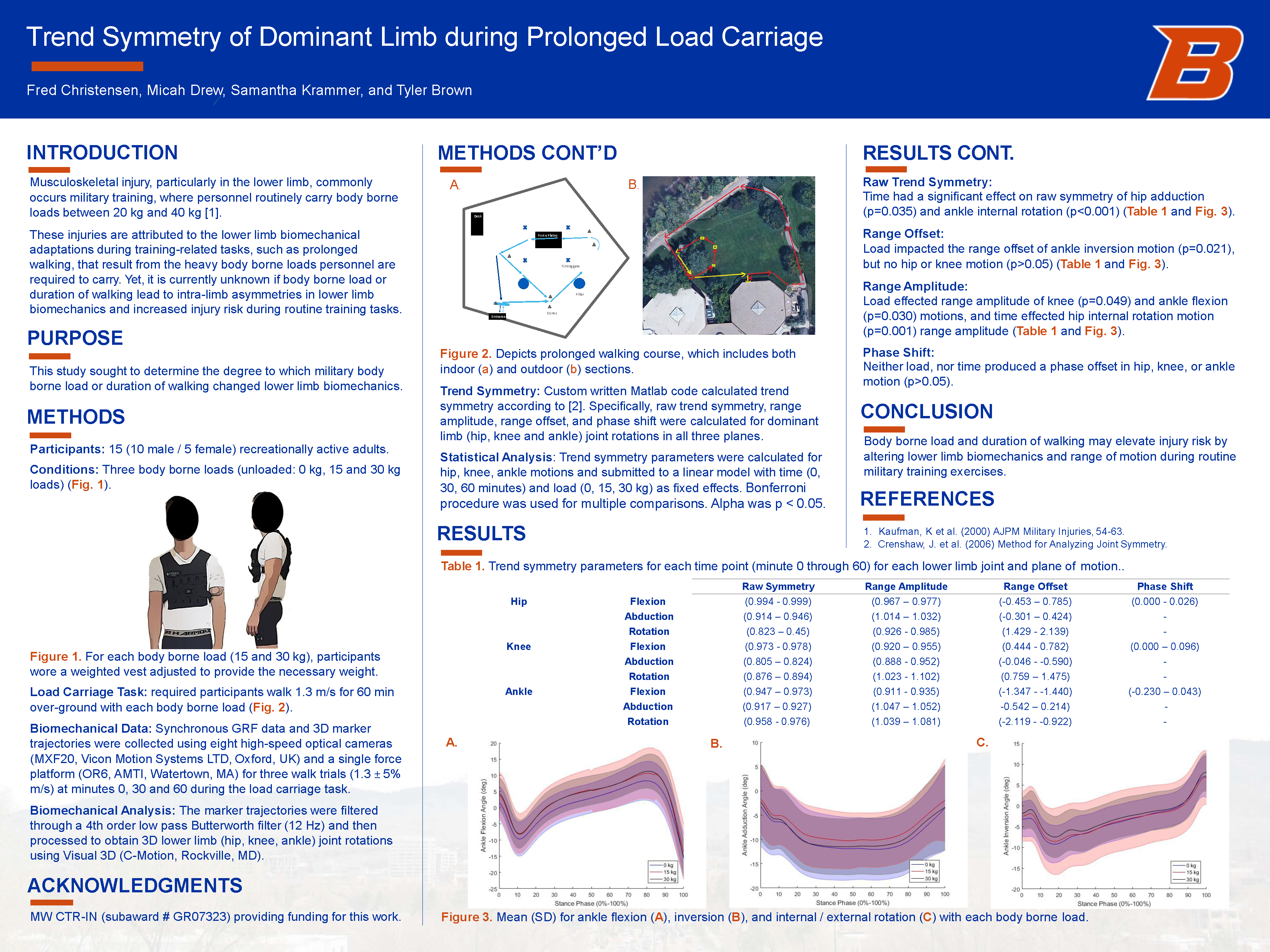Christensen, Drew, Krammer, Brown Final Poster - view poster content on post page