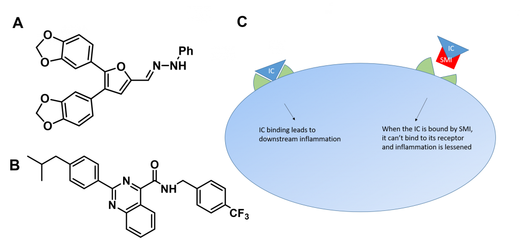 Figure 1, Diagram, contact presenter for specific details