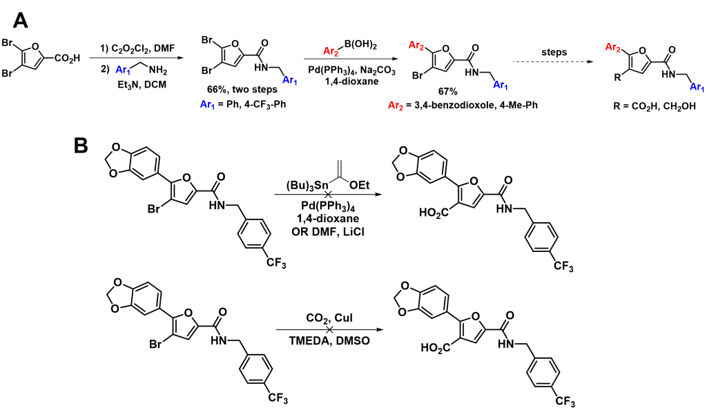 Figure 5 diagram, contact presenter for specific details