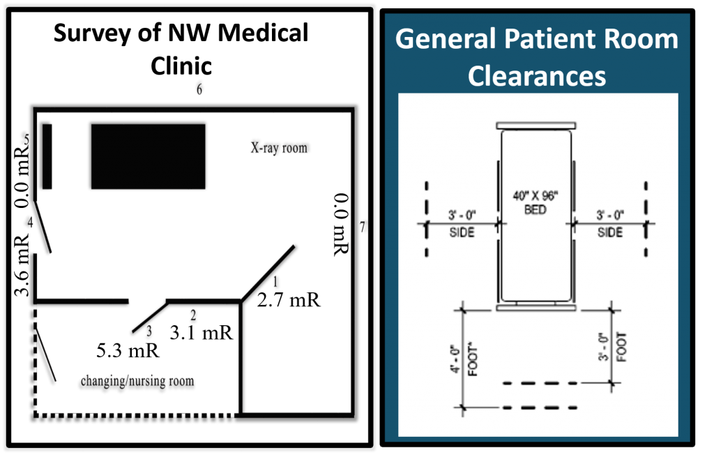 Diagram of clinic and general patient room clearances, contact presenter for details