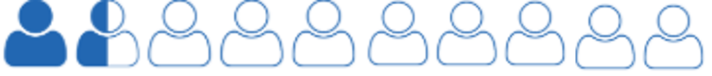 10 people icons with 1.6 shaded dark blue